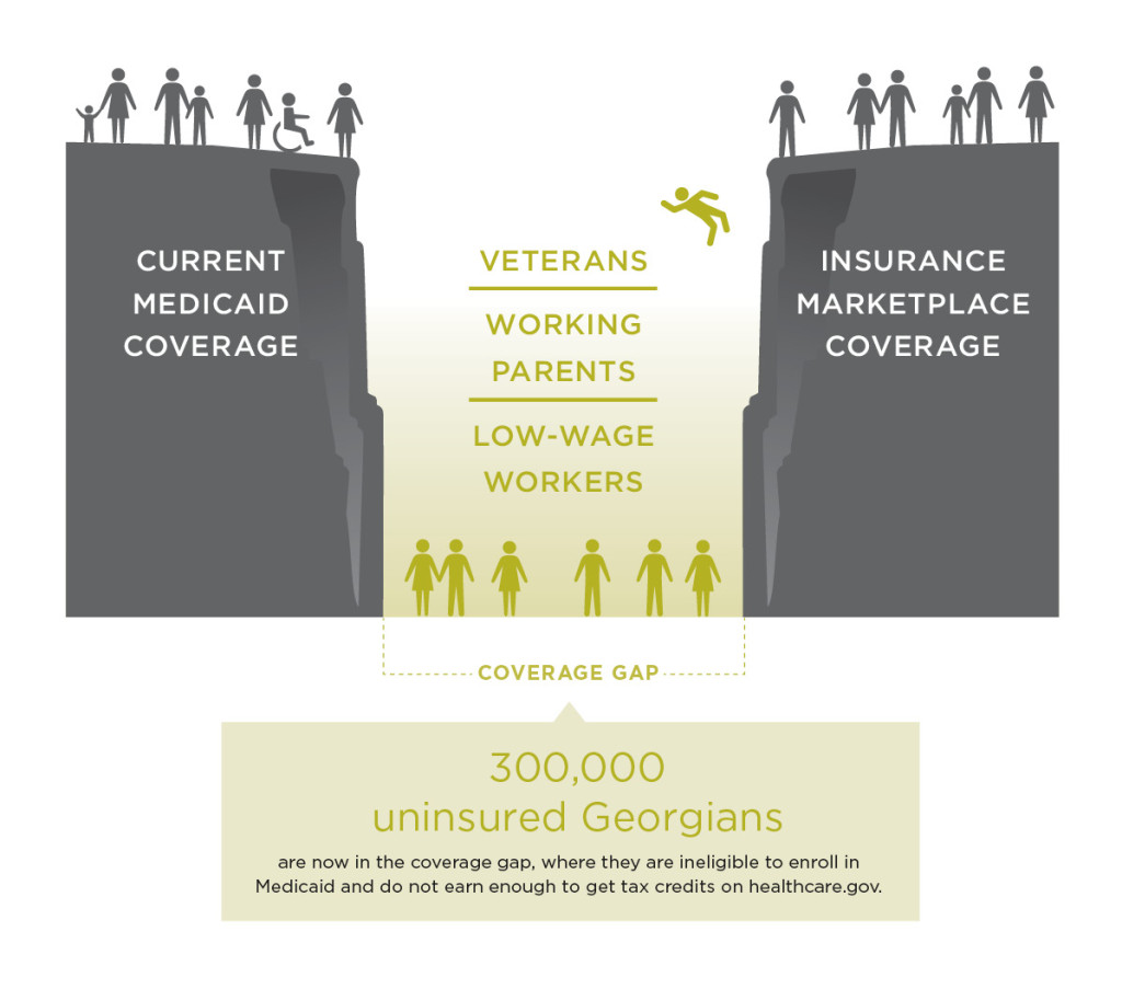 coverage_gap_graphic